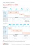 Таблица выбора оборудования Movax